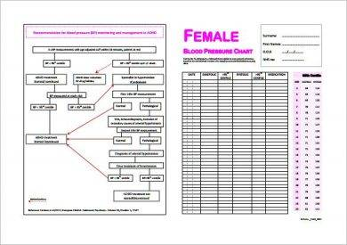 female blood pressure chart example1