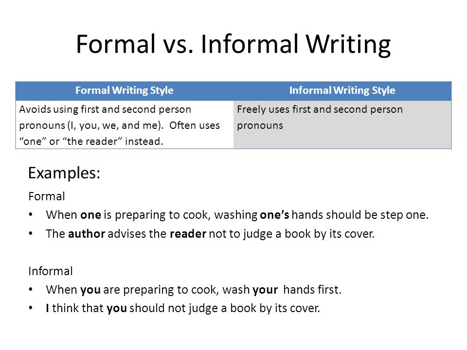 Example of a formal essay
