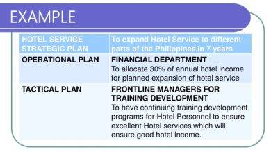 general hotel service strategic plan1