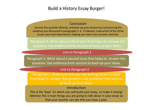 Dissertation history structure