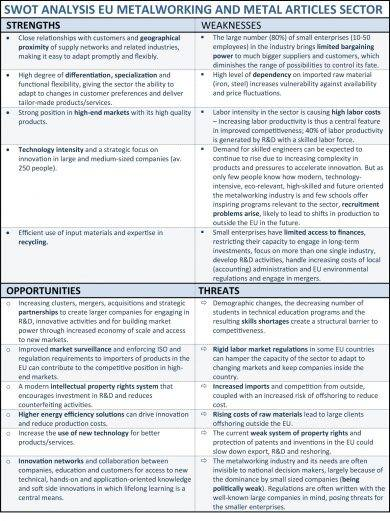 human resource manufacturing swot analysis example1