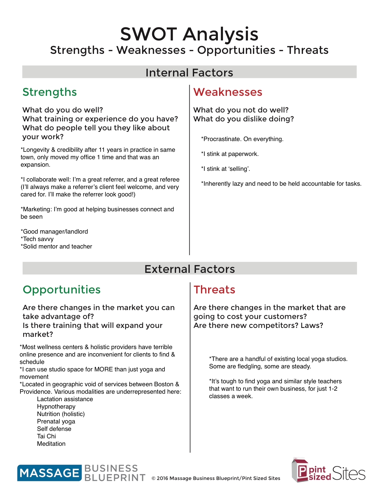 manager swot analysis worksheet example