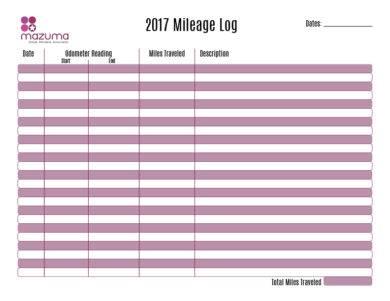 mazuma 2017 mileage log