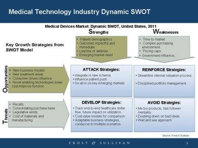 med tech hospital swot analysis example1