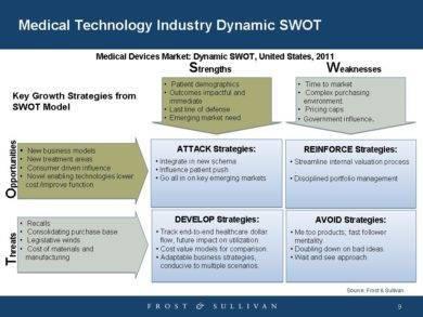 9 hospital swot analysis examples pdf