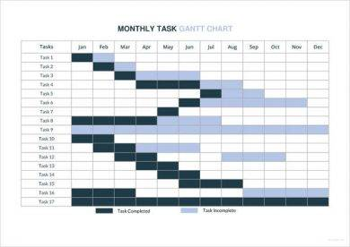 monthly task gantt chart example1