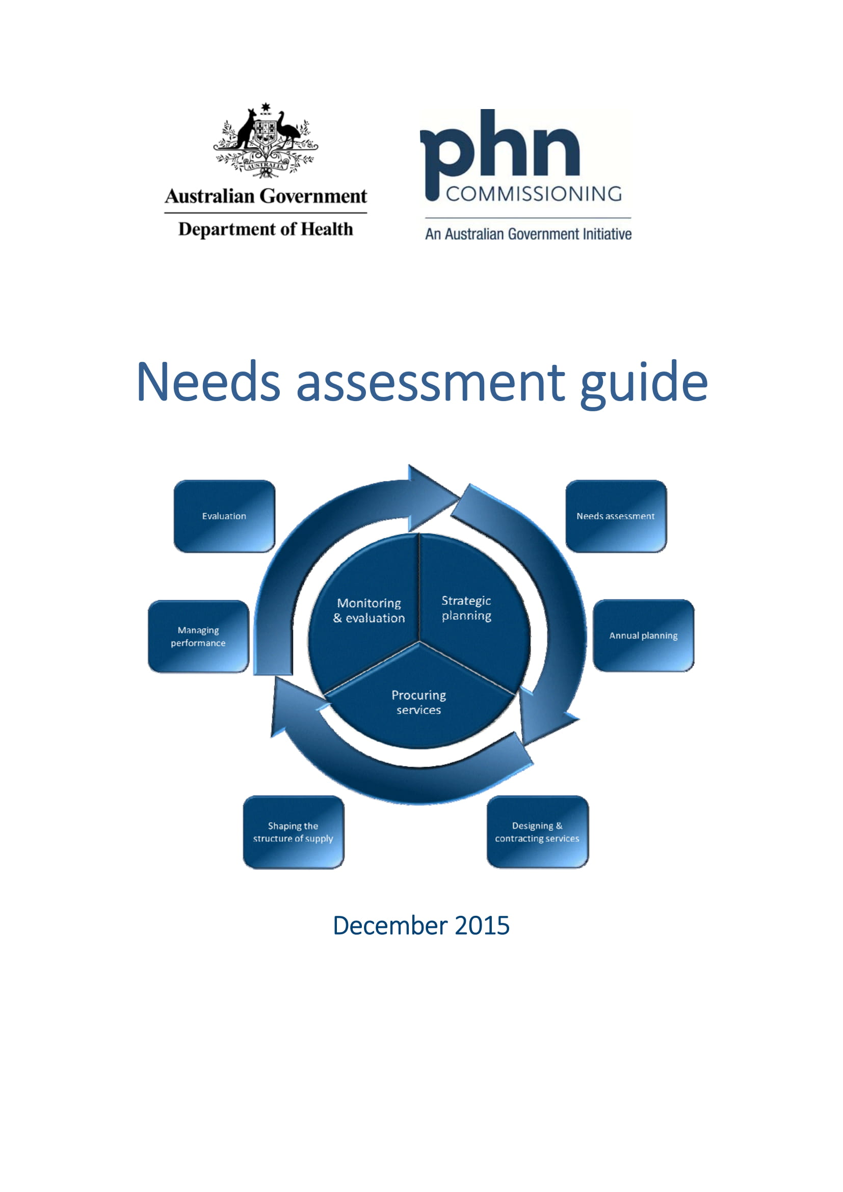 needs assessment guide example 01