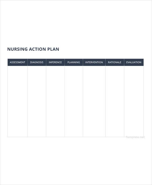 nursing action plan template1