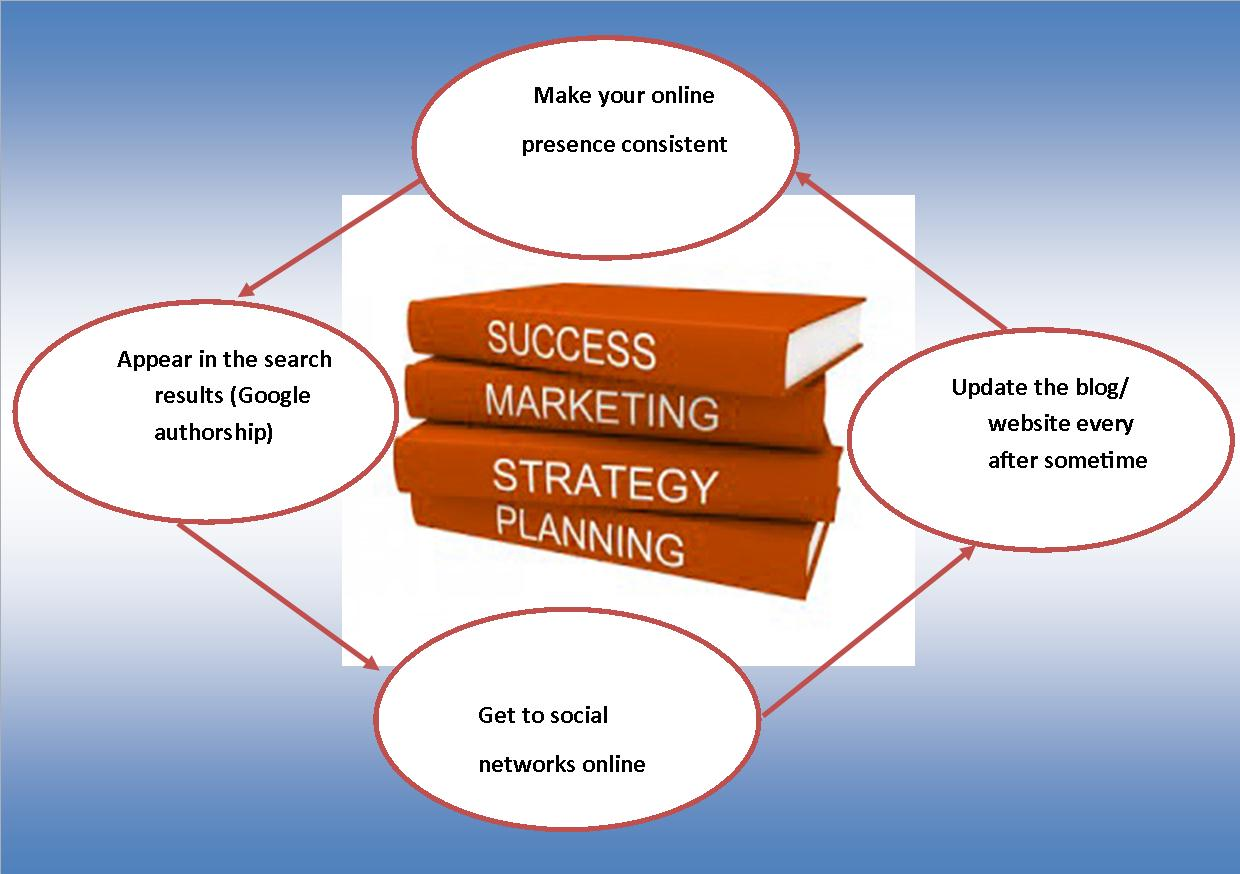 10 networking strategy plan examples pdf online internet strategy malvernweather Image collections