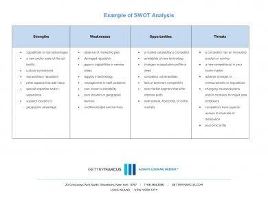 outlined swot analysis example