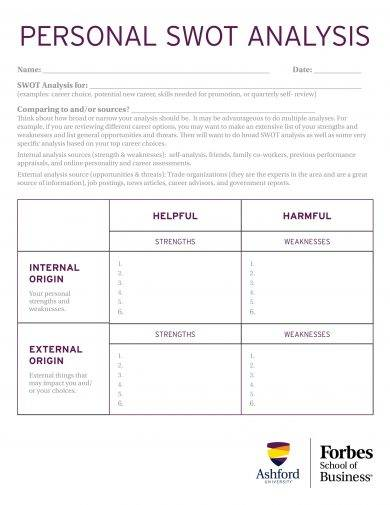 18 detailed swot analysis examples pdf word personal swot analysis template example accmission Gallery