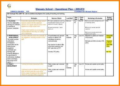 primary school operational plan outline example