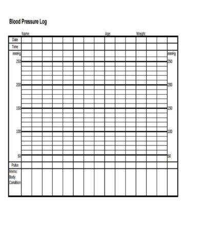 printable blood pressure log1