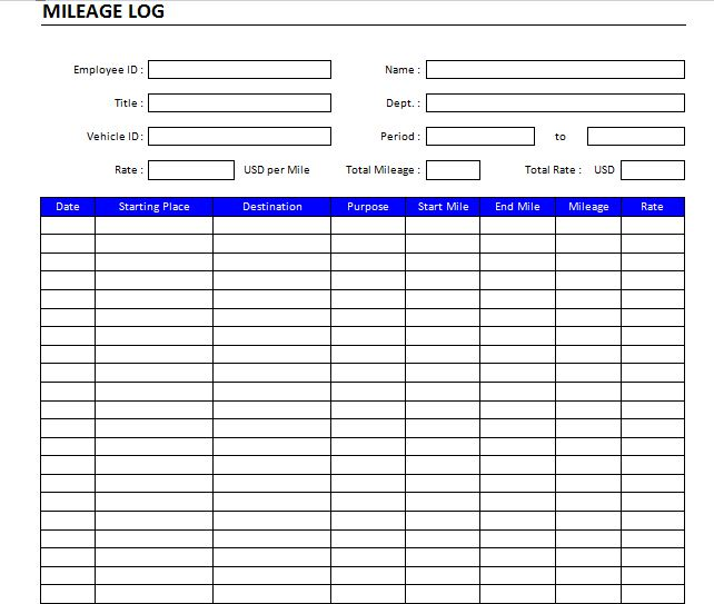 22  printable mileage log examples