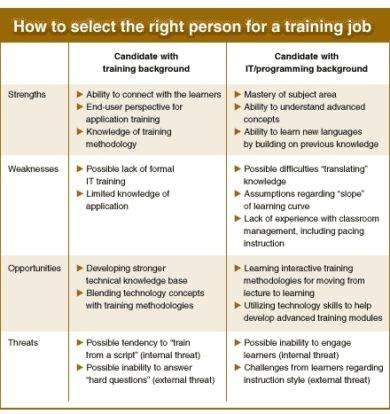 recruitment human resource swot analysis example1