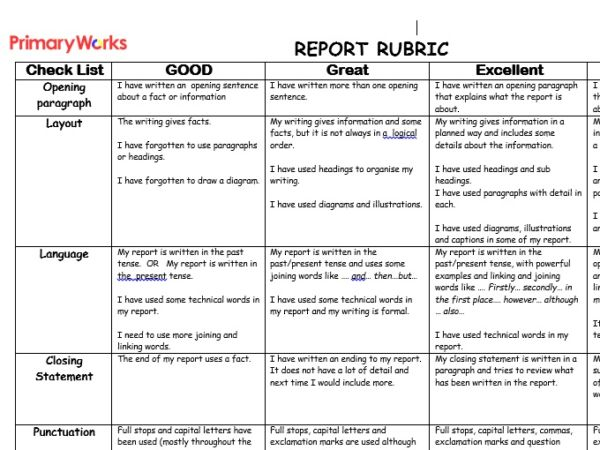 rubric for writing a report