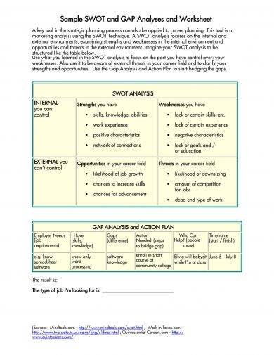 swot and gap analyses and worksheet example