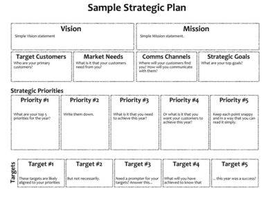 sample strategic plan example1