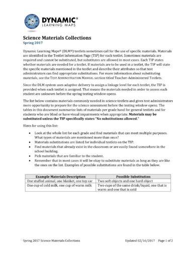 science materials collections list example