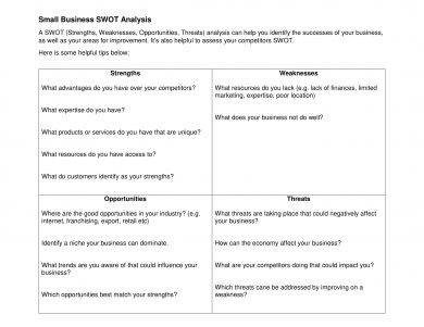 18 detailed swot analysis examples pdf word small business swot analysis template friedricerecipe Image collections
