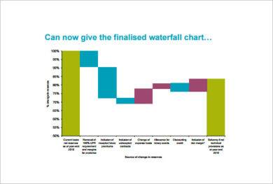 solvency waterfall chart example1