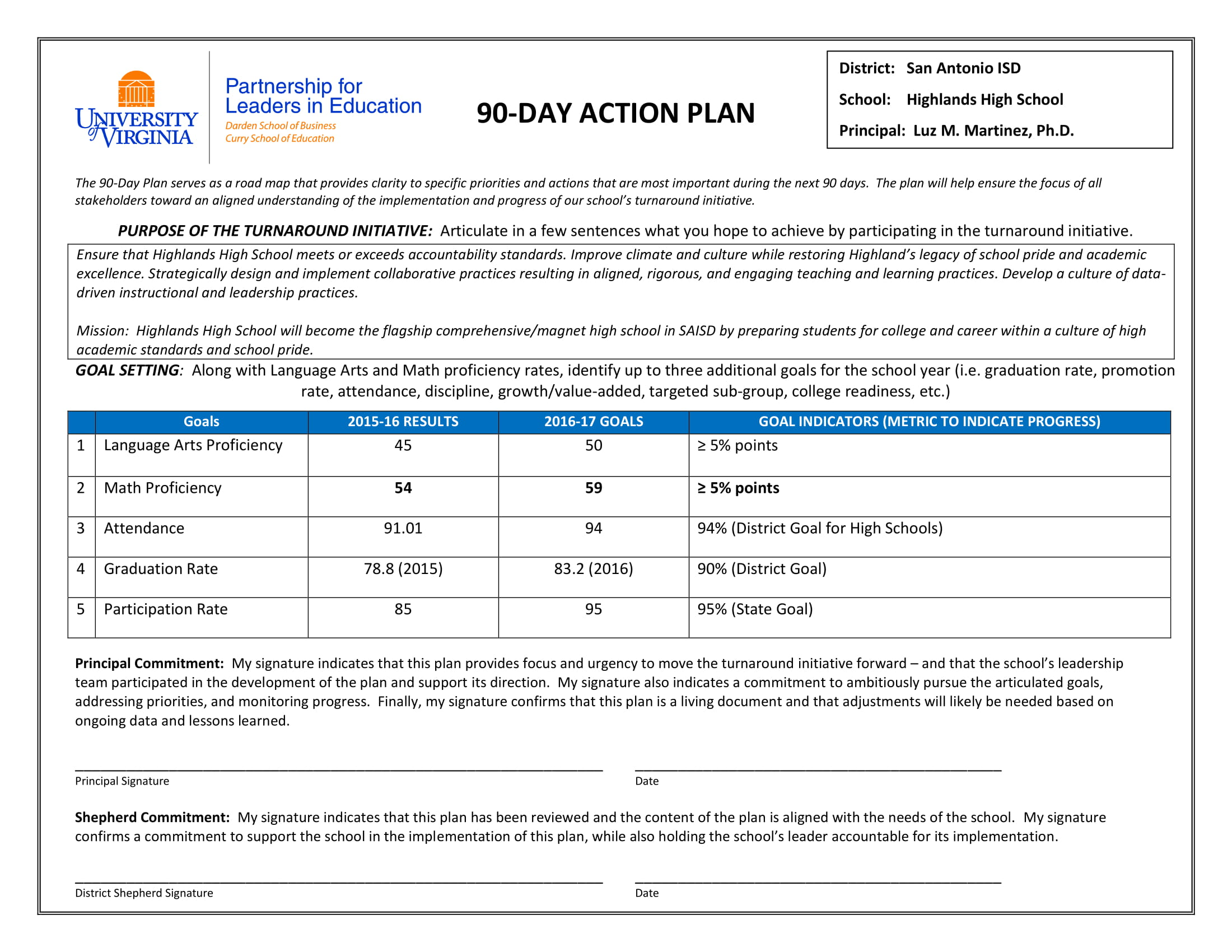 specific 90 day action plan example