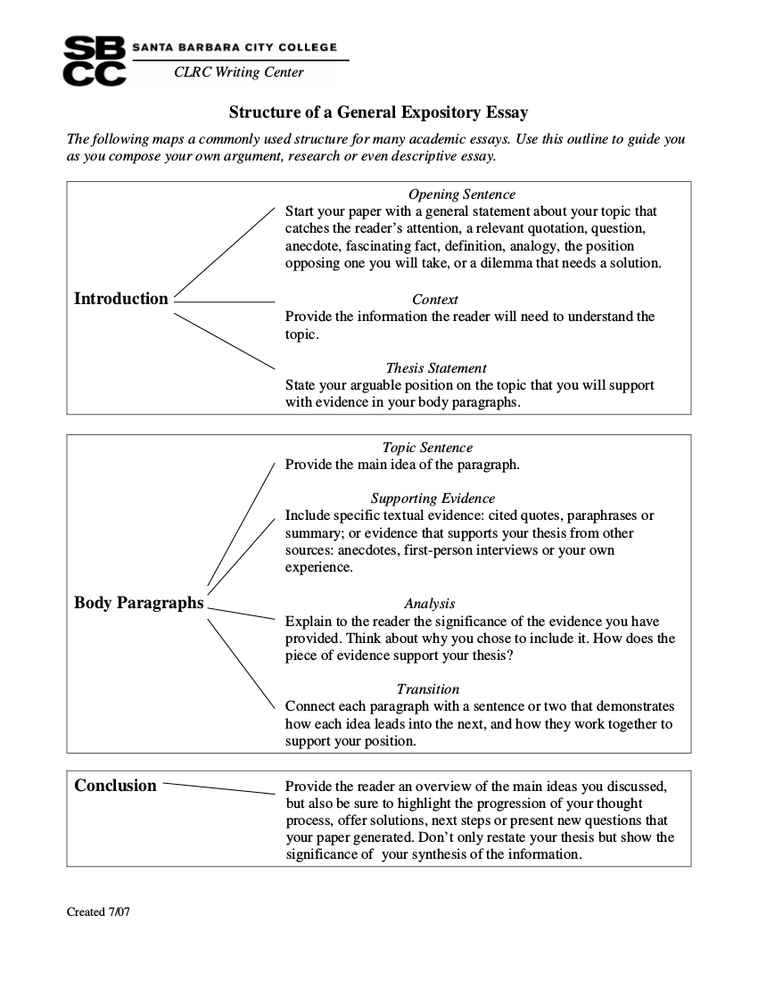 structure of a general expository essay