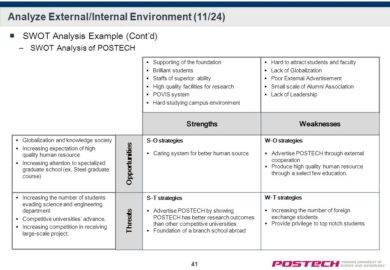 10+ HR SWOT Analysis Examples - PDF, Word, Pages | Examples