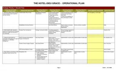 19 hotel operational business plan examples the hotel dieu grace operational plan1 flashek Choice Image