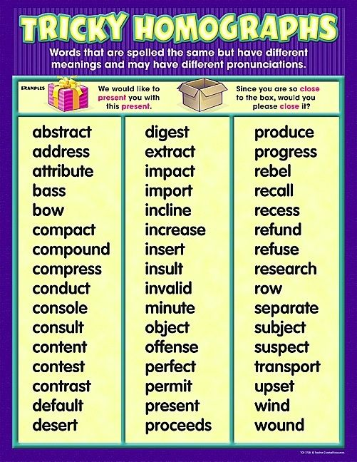 tricky homographs table