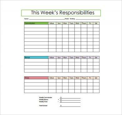 week responsibility chart example1