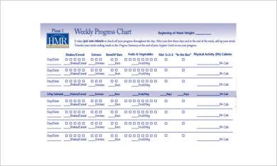 weight loss weekly progress chart example1
