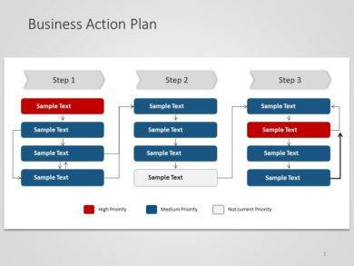 work action plan split up template