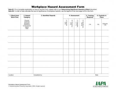 workplace hazard assessment form template example