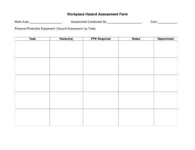 workplace hazard assessment template example