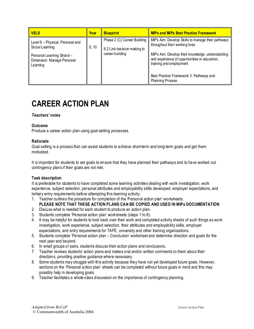 worksheet for career action plan example