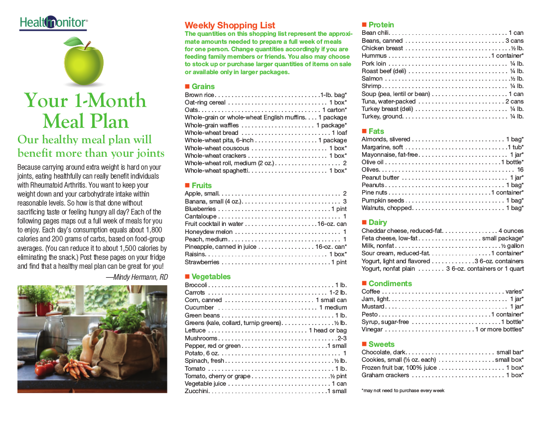 1 month healthy meal plan example
