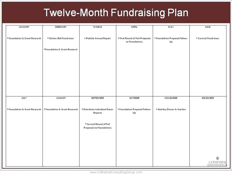 12 month nonprofit fundraising plan example