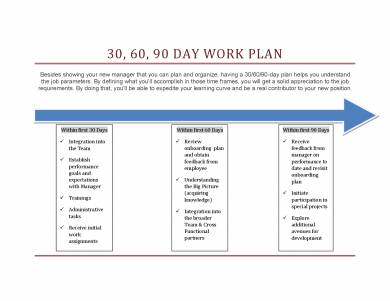 30 60 90 day work action plan
