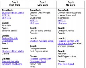 30 day meal plan starter