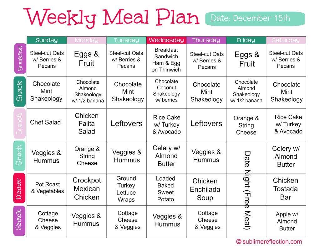 30 day weekly meal plan example