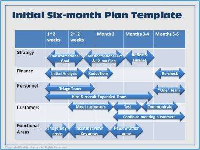 6 month sales action plan template1