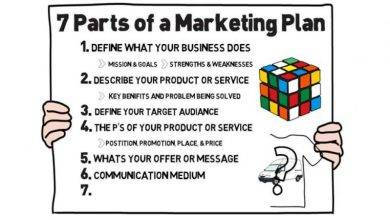 7 parts of a marketing plan1