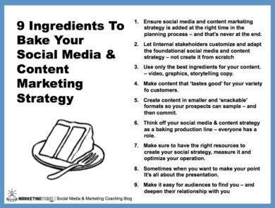 9 ingredients to baake your social media and content marketing strategy1