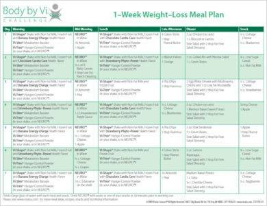 90 day meal plan challenge example1