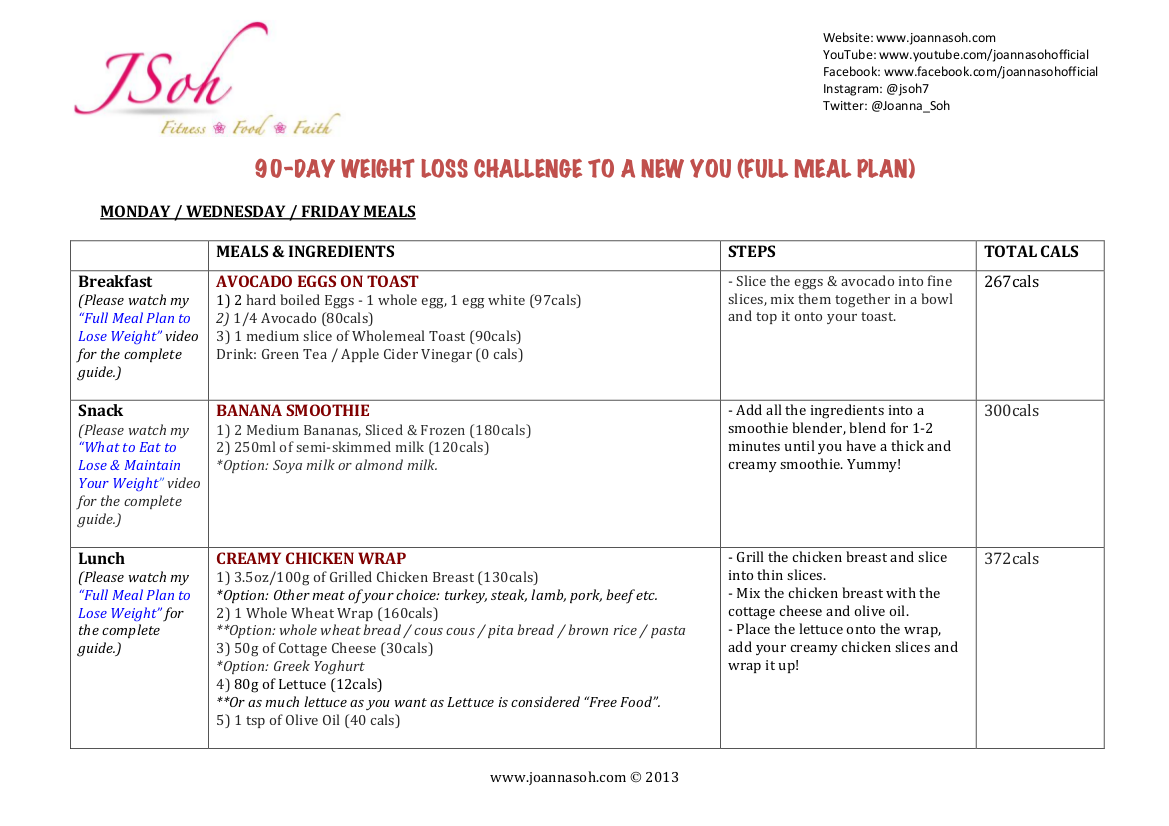 90 day weight loss challenge to a new you