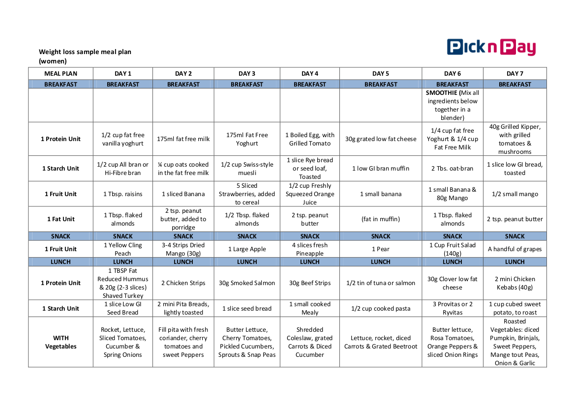 7+ 90-Day Weight Loss Plan Examples - PDF | Examples