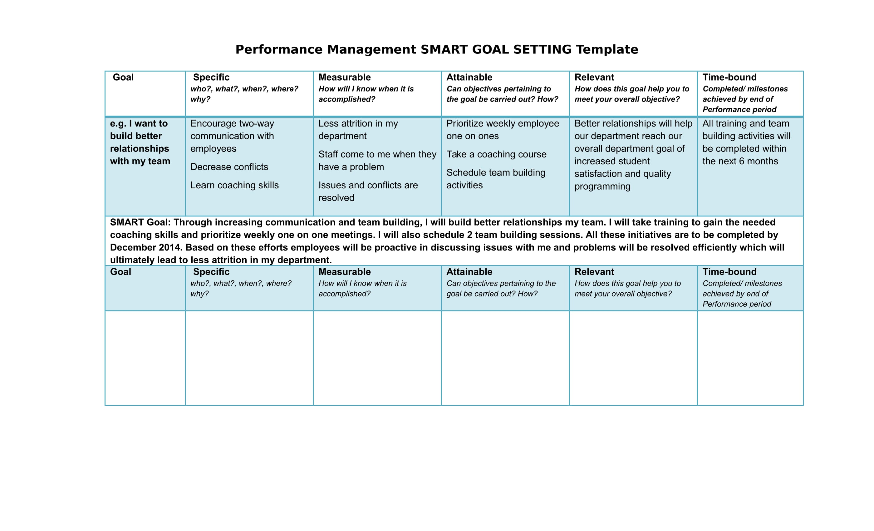 smart action plan template