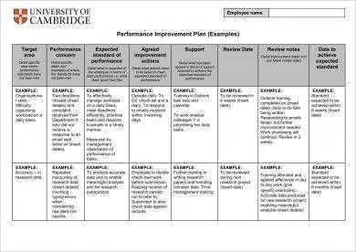 action plan for employee performance improvement example
