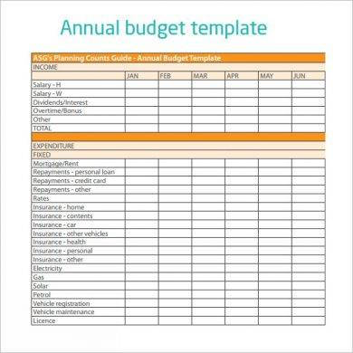 annual marketing budget plan example1